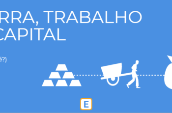 TERRA, TRABALHO E CAPITAL.