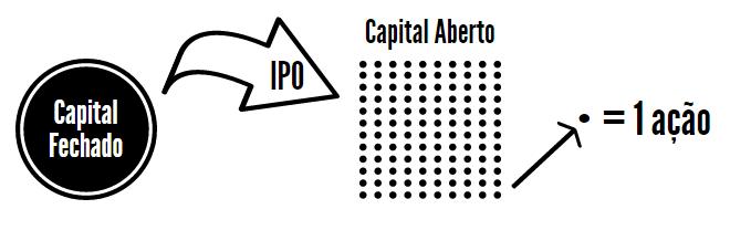 [IMAGEM E – IPO]
